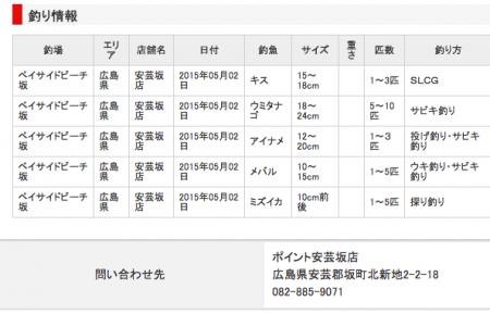 広島県の釣り場[ベイサイドビーチ坂 :ポイントデータベース